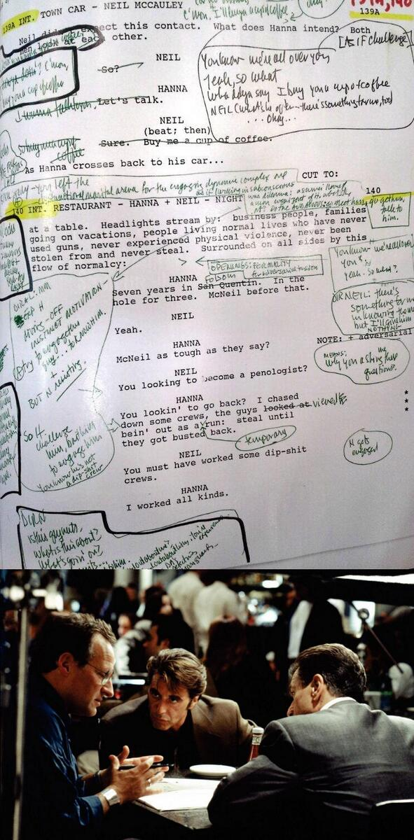 compare Reinhardt's Regiebuch to Michael Mann's densely annotated script for Heat.